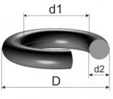 O-RINGS (Dimensional tolerances) 0